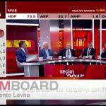 الشريط الإعلاني لـ HekimBoard على قناة CNNTürk