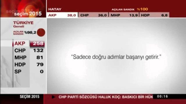 إعلان HekimBoard على قناة CNNTürk
