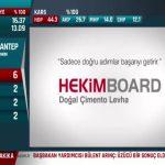 إعلان HekimBoardعلى قناة NTV